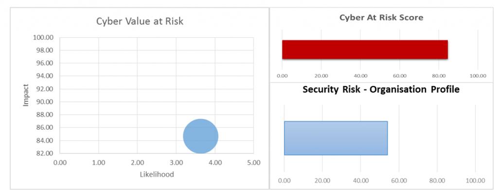 Assurity - Risk Profile